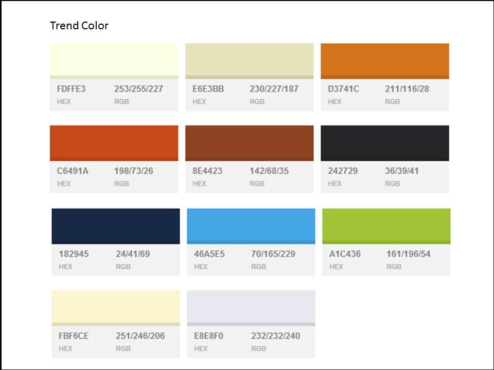 Tips Memilih dan Mengoptimalkan Penggunaan Warna Pada Slide Powerpoint