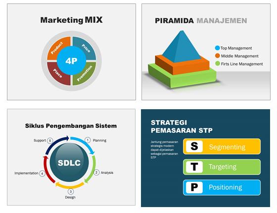 Inilah 5 Cara Sederhana Bagaimana Membuat Presentasi