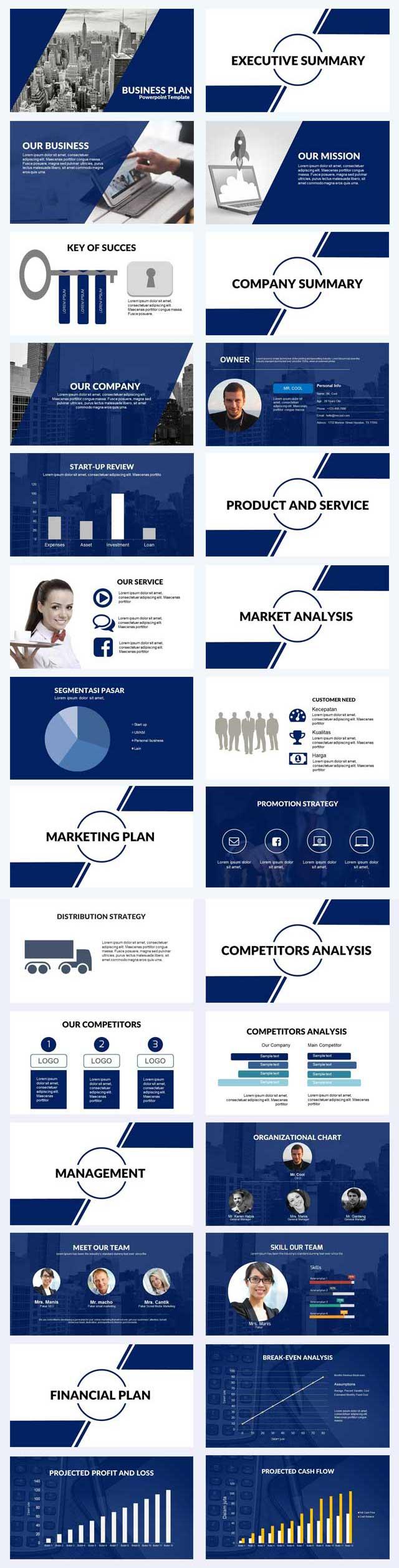 cara membuat presentasi business plan