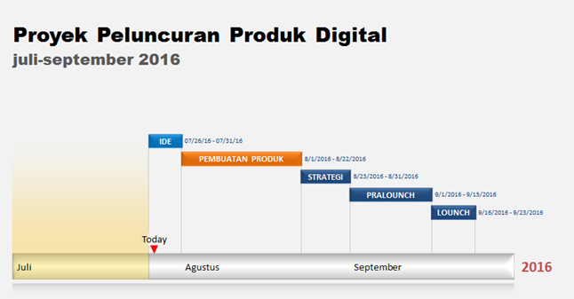 contoh slide office time line