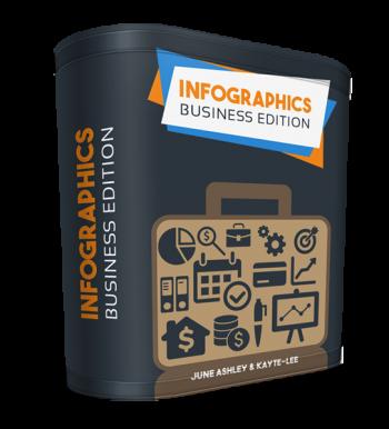infografis topik bisnis